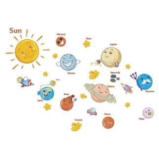 Solsystemet i børnehøjde. Wallsticker med alle planeterne.